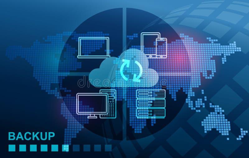 Облако системы данным по резервной копии данных для мобильного сервера ноутбука планшета иллюстрация штока