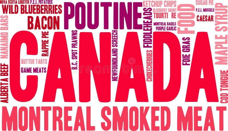 Облако слова еды Канады бесплатная иллюстрация