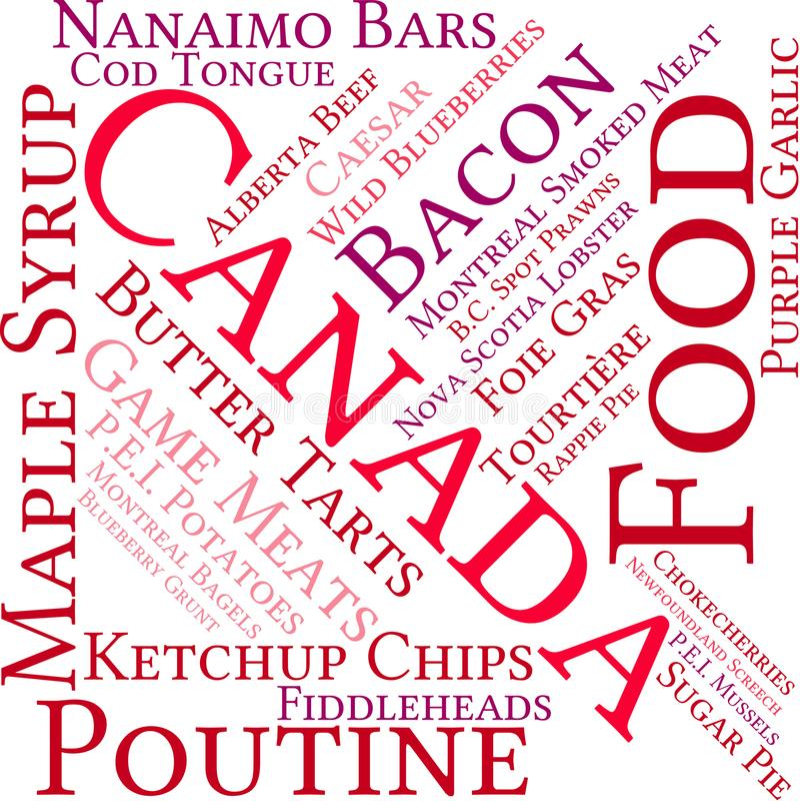 Облако слова еды Канады иллюстрация штока