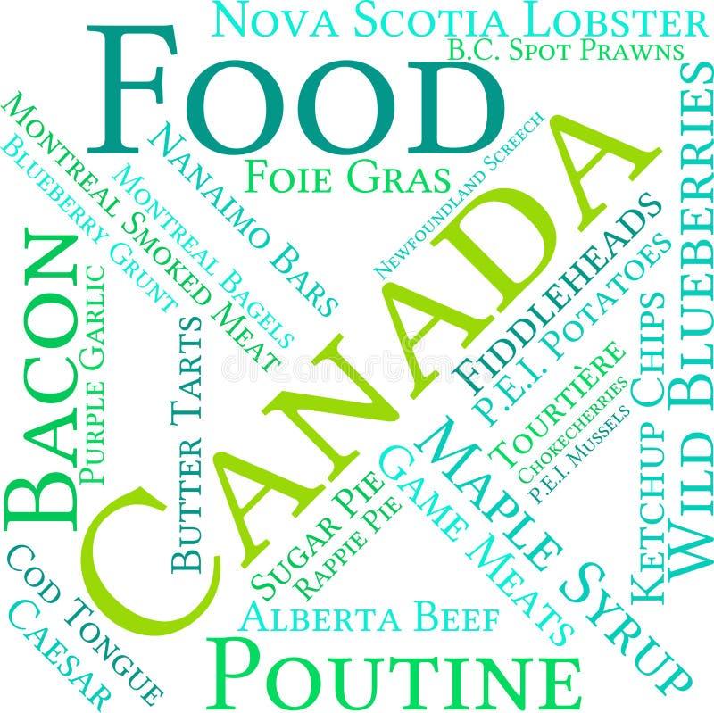 Облако слова еды Канады иллюстрация вектора