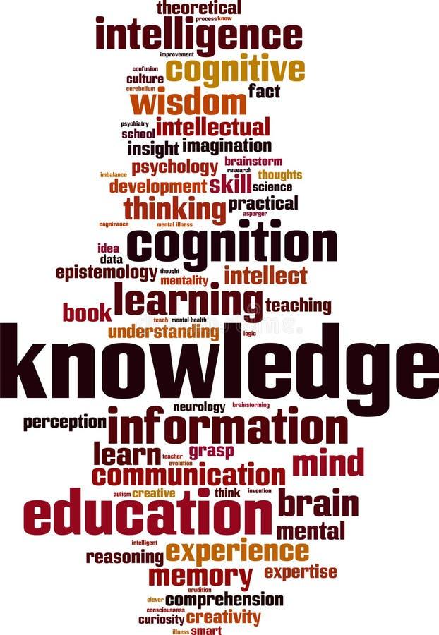 Облако слова знания бесплатная иллюстрация