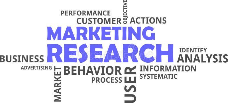Облако слова - исследования в области маркетинга иллюстрация вектора