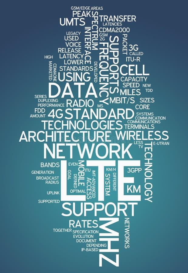 Облако LTE слова иллюстрация штока