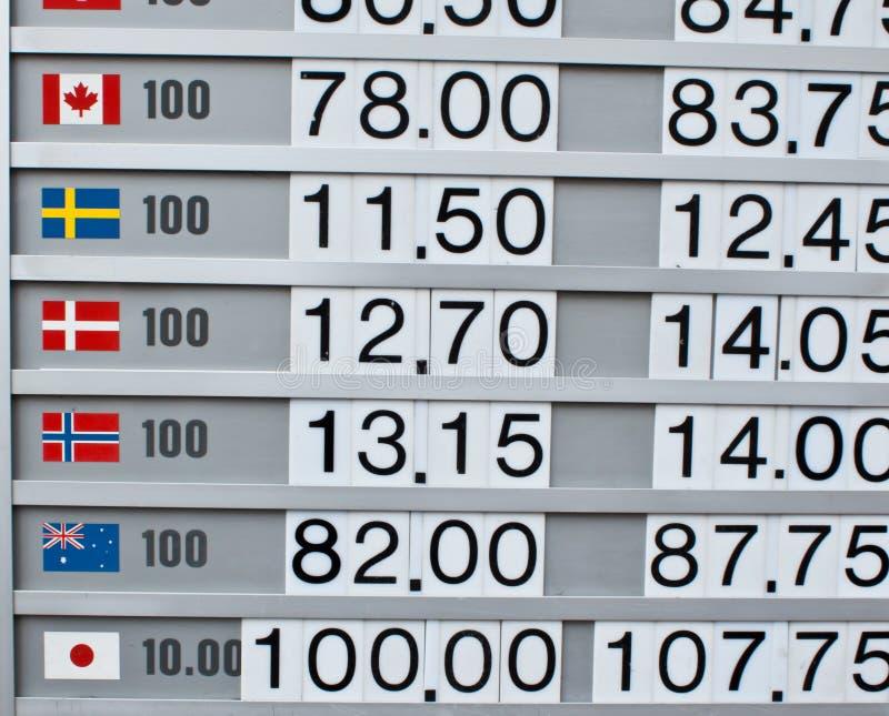 Обменные курсы стоковая фотография