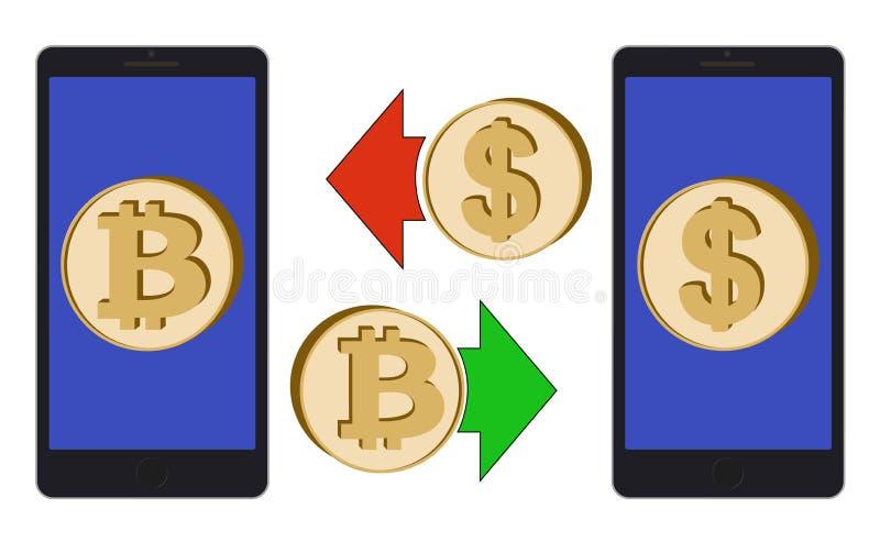 Обмен между bitcoin и долларом в телефоне иллюстрация штока