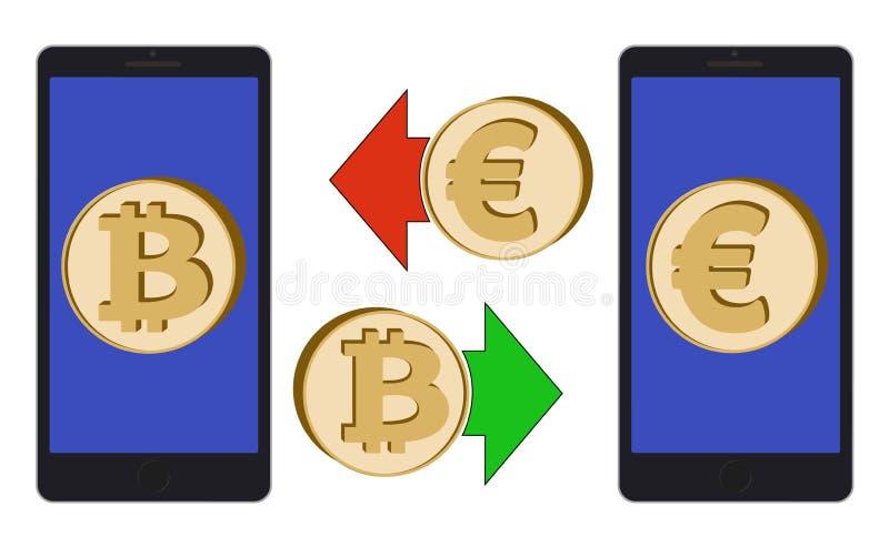 Обмен между bitcoin и евро в телефоне бесплатная иллюстрация