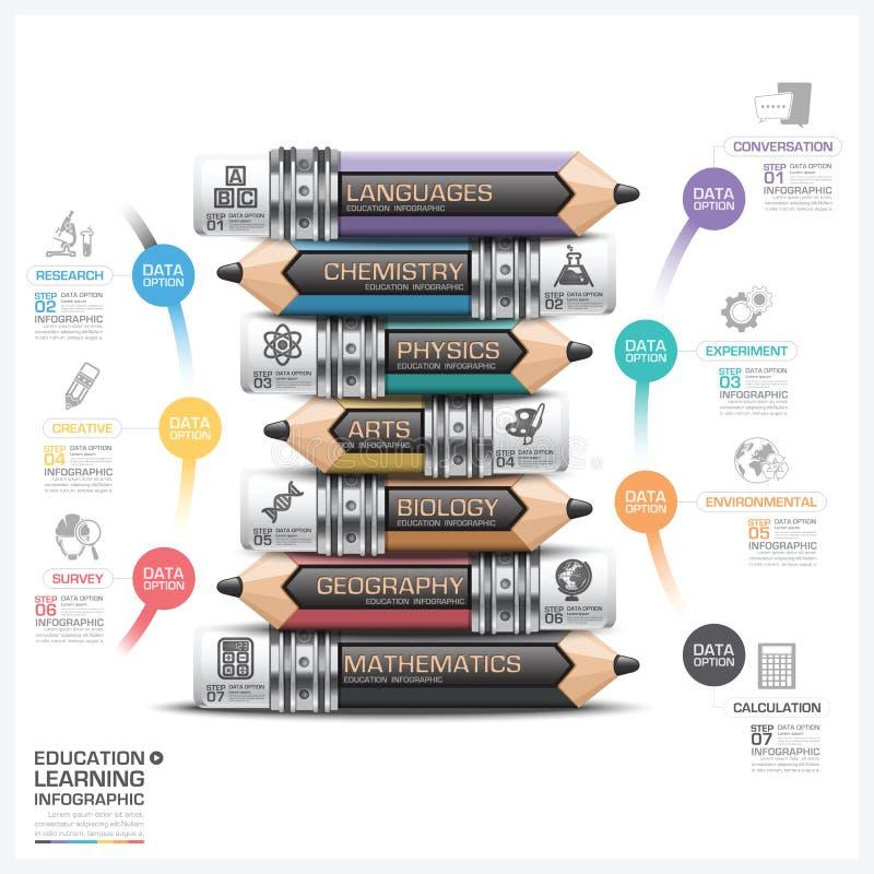 Образование и учить подчиненную диаграмму Infographic шага карандаша стоковые изображения