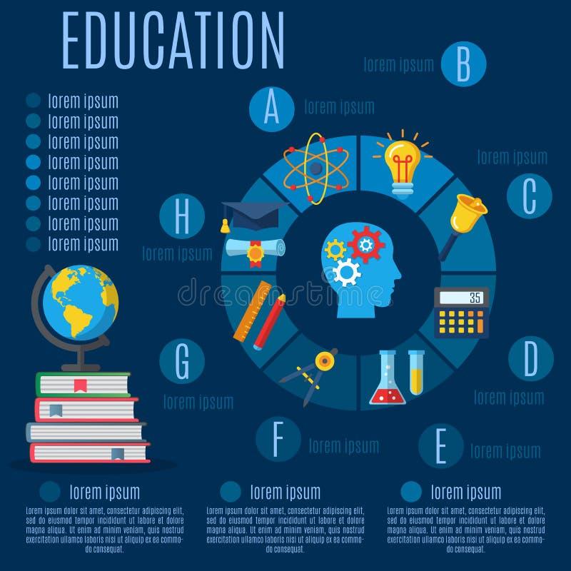 Образование плоско infographic иллюстрация штока