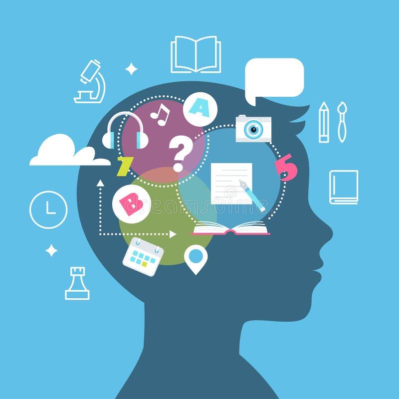 Образование, уча иллюстрацию вектора стилей, памяти и концепции затруднений в учебе иллюстрация вектора