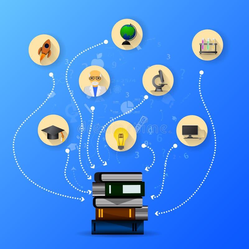 Образование Infographic иллюстрация вектора