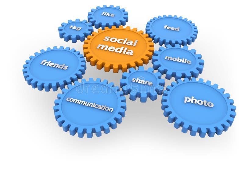 образуйте переговоры принципиальной схемы связи имея social людей средств бесплатная иллюстрация