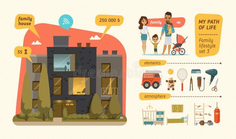 Образ жизни семьи infographic иллюстрация вектора