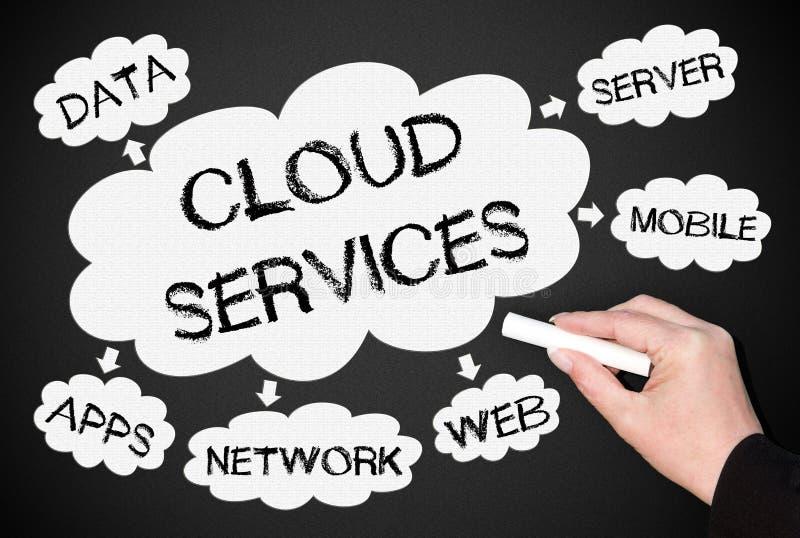 обслуживания данных облака стоковое фото