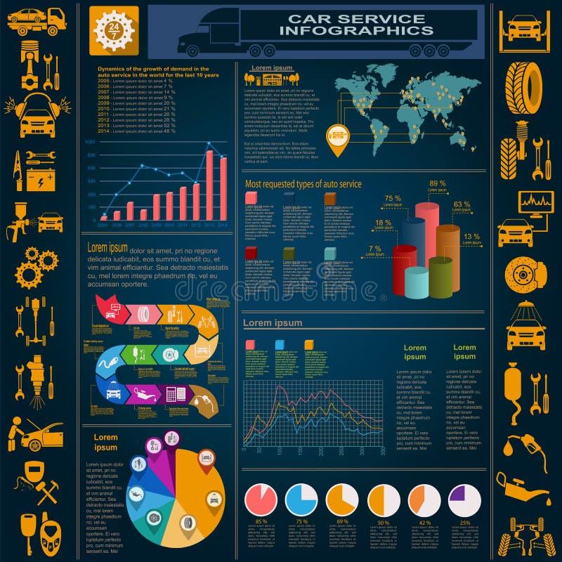 Обслуживание автомобиля, ремонт Infographics иллюстрация вектора