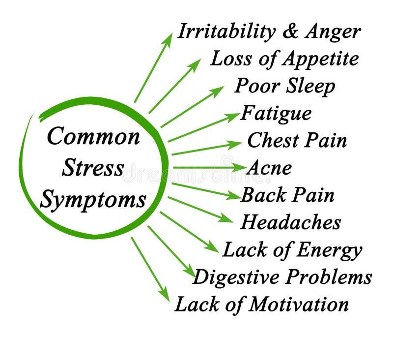 Общие симптомы стресса иллюстрация штока