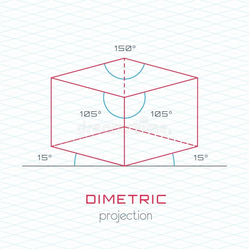 Объект рамки в аксонометрической перспективе - шаблоне решетки Dimetric бесплатная иллюстрация