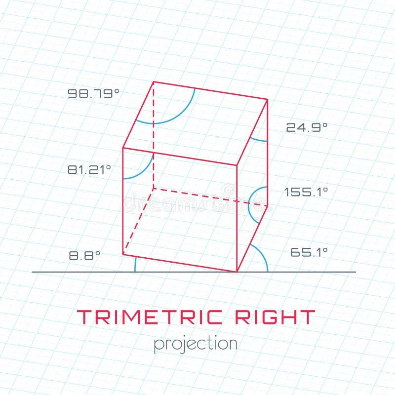 Объект рамки в аксонометрической перспективе - Trimetric правом Templa иллюстрация штока