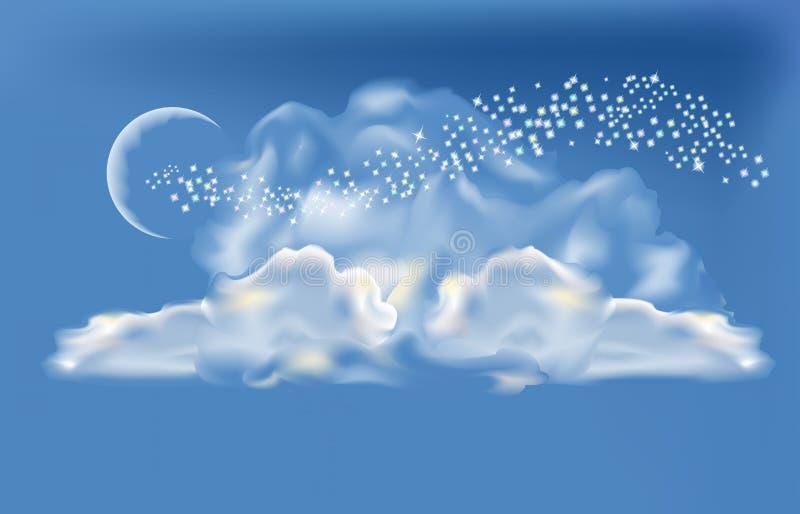 Облака вечера бесплатная иллюстрация