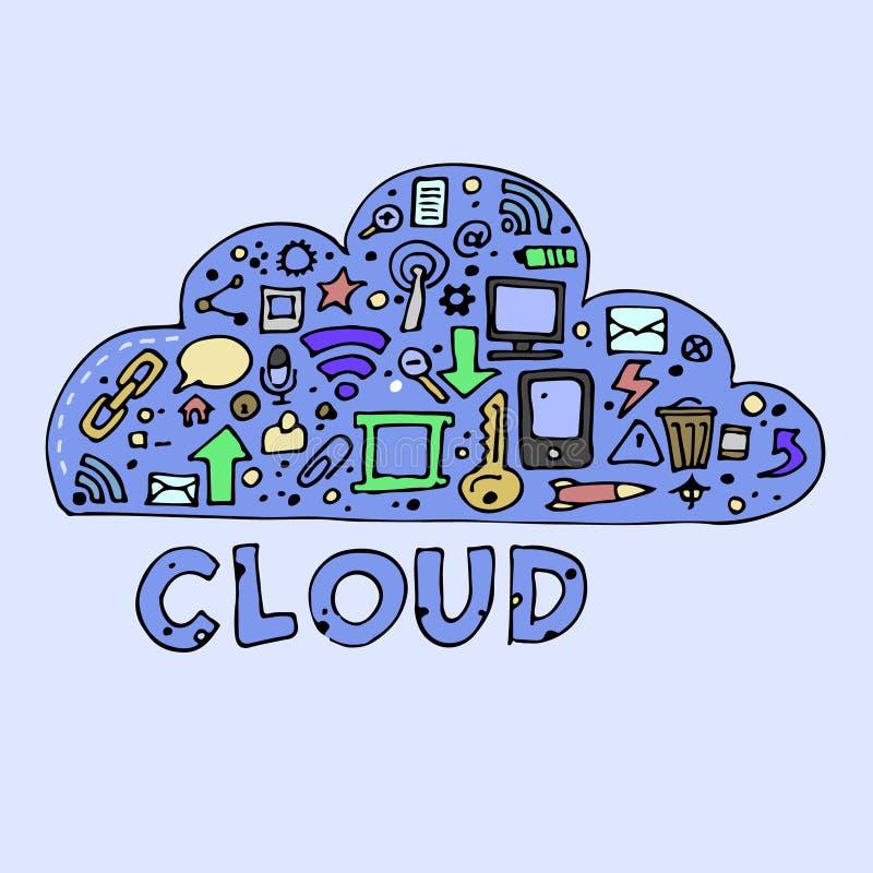Облако вычисляя, концепция взаимодействия технологии бесплатная иллюстрация
