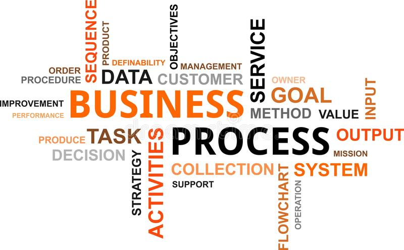 Облако слова - бизнес-процесс бесплатная иллюстрация