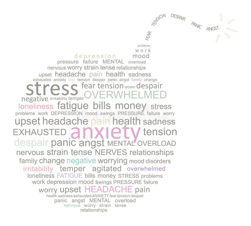 Облако слова бомбы стресса