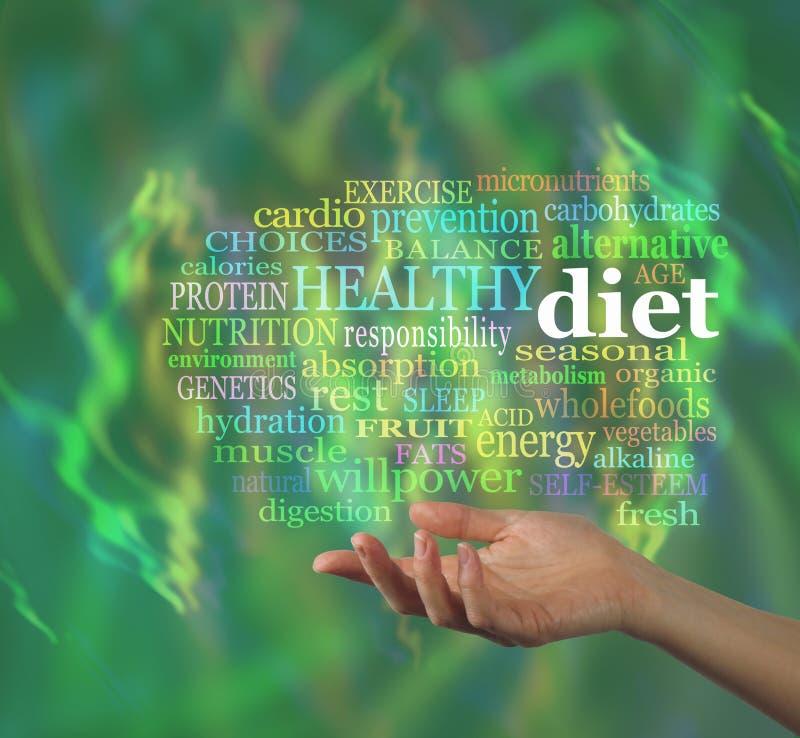 Облако слова здорового питания стоковая фотография rf