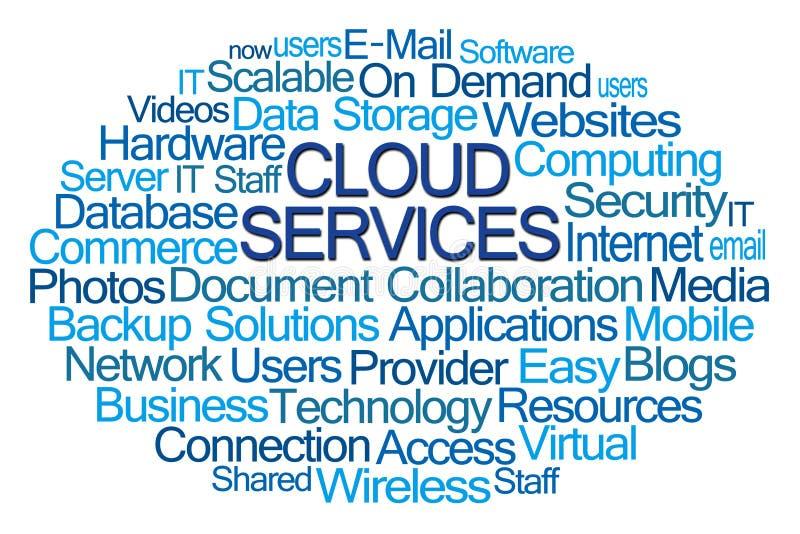 Облако слова обслуживаний облака стоковое фото