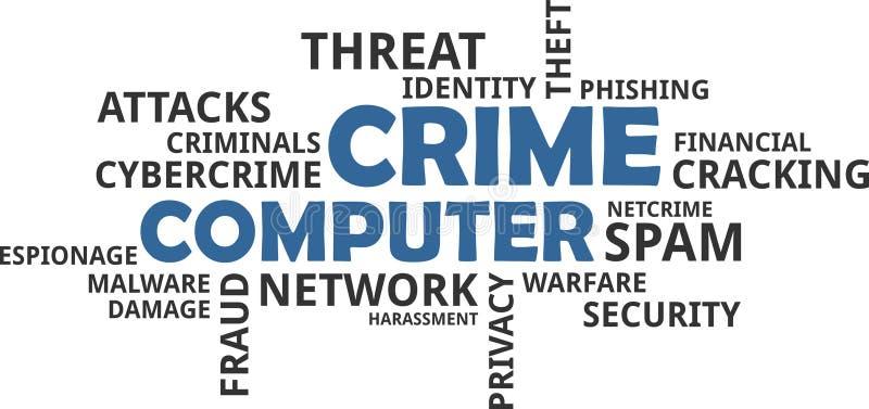 Облако слова - преступление в компьютерной сфере иллюстрация вектора