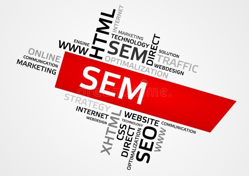 Облако слова SEM, облако бирки, векторные графики бесплатная иллюстрация