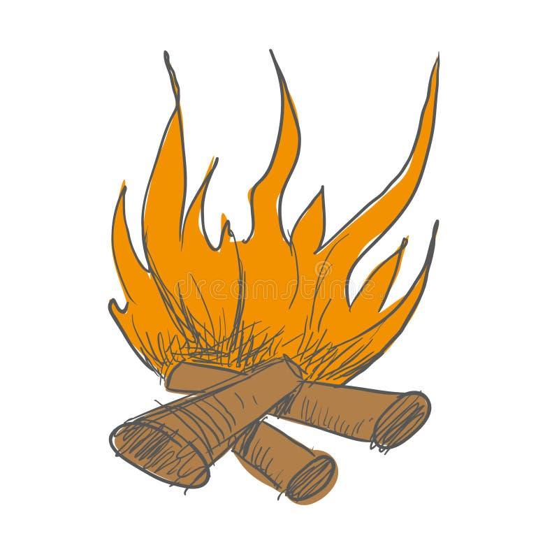 Ожога костра бесплатная иллюстрация
