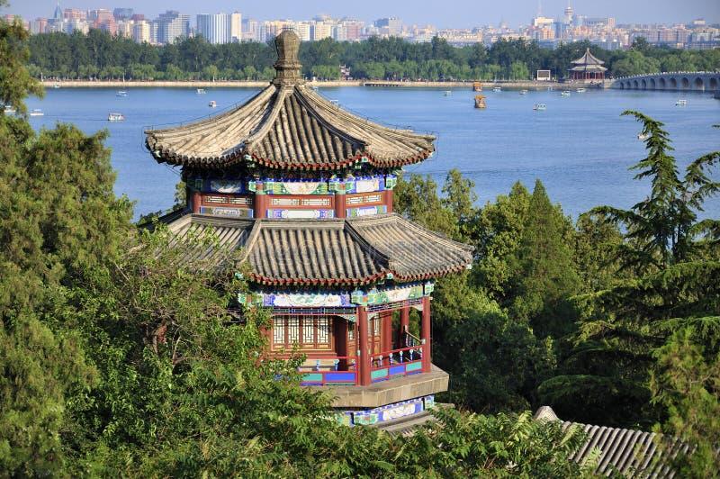 Озеро дворц лета городского пейзажа- Пекин стоковая фотография rf