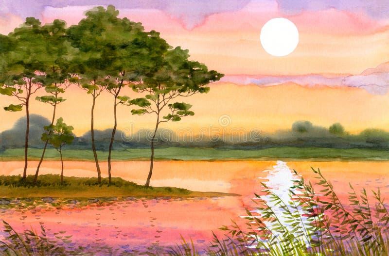 озеро над заходом солнца бесплатная иллюстрация