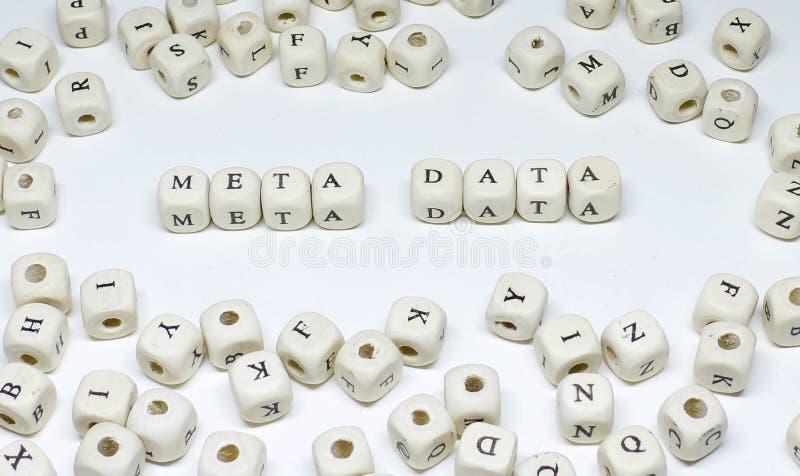 Онлайн выходя на рынок термина на мете abc белой предпосылки деревянной - данные стоковое изображение