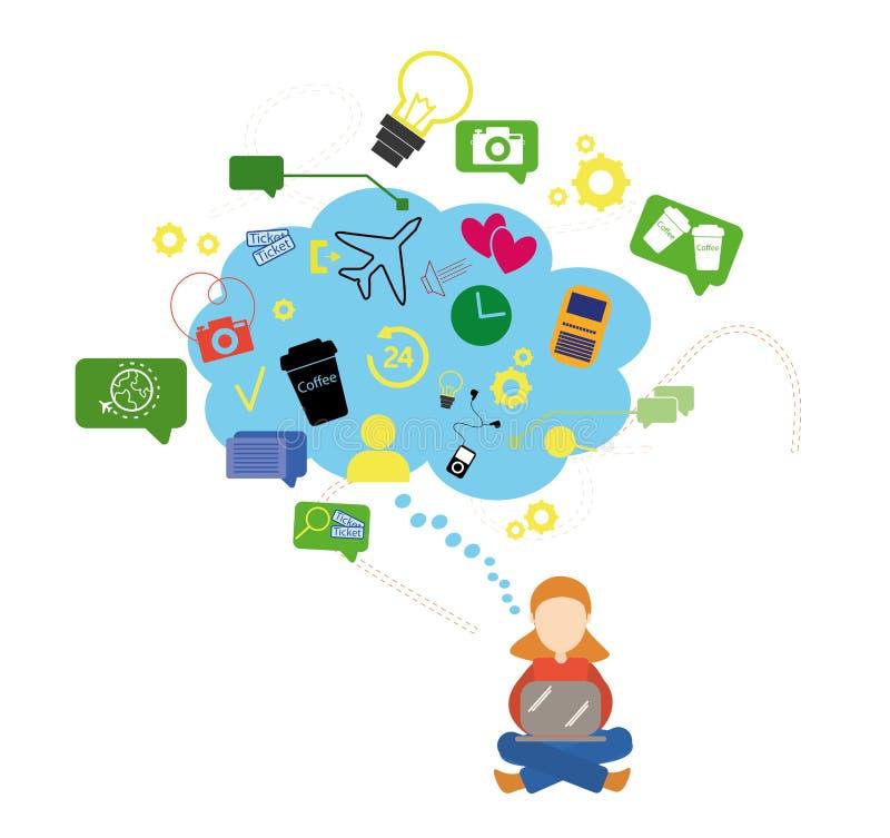Онлайн концепция для интернет-страницы, знамя резервирования, представление, социальные сети, документы, билеты Девушка сидит за иллюстрация вектора