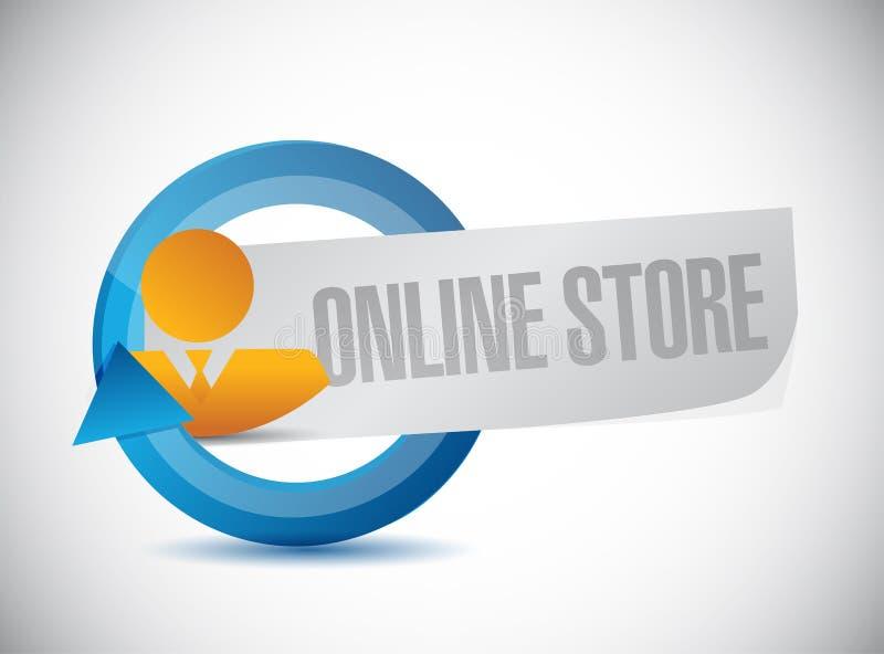 онлайн концепция знака экономического цикла магазина бесплатная иллюстрация