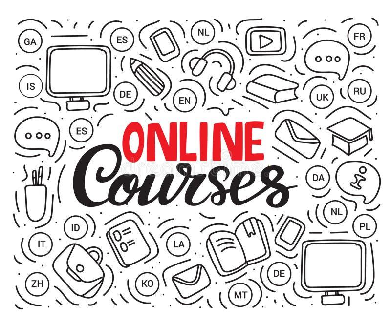 Онлайн курсы Современная линия знамя сети для онлайн образования бесплатная иллюстрация