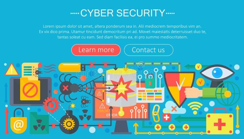 Онлайн защита связи, предохранение от компьютера, дизайн шаблона infographics secutity cuber, элементы заголовка сети бесплатная иллюстрация
