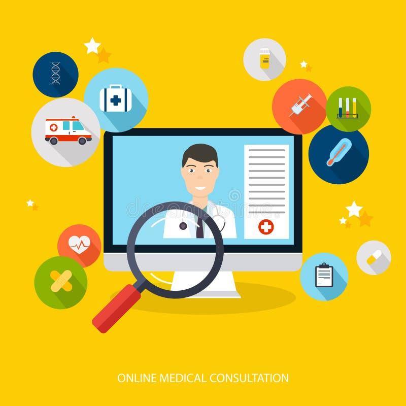 Онлайн концепция медицинской консультации Квартира вектора современная творческая бесплатная иллюстрация