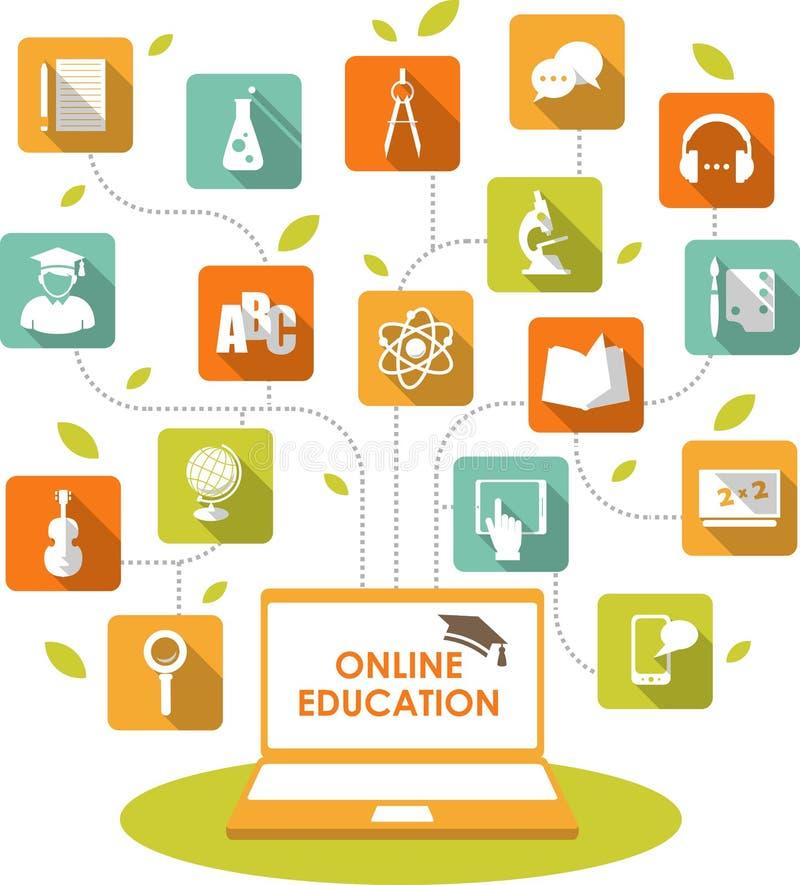 Онлайн концепция образования бесплатная иллюстрация