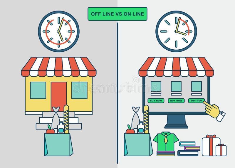 Онлайн преимущества покупок иллюстрация вектора