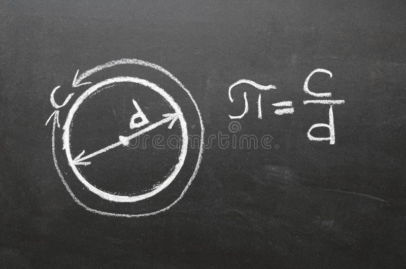 Определение Pi стоковые фото