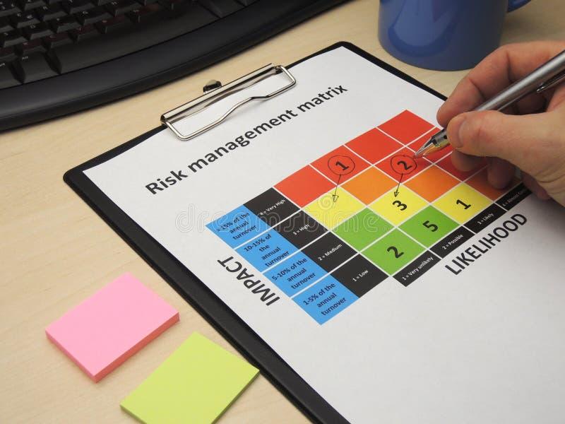Определять критический риск в матрице управление при допущениеи риска стоковое изображение rf