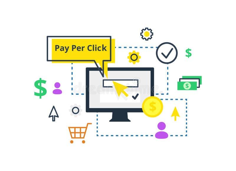 Оплатите согласно с щелчок - маркетинг интернета, концепция рекламы в линии и плоский стиль Иллюстрация PPC бесплатная иллюстрация
