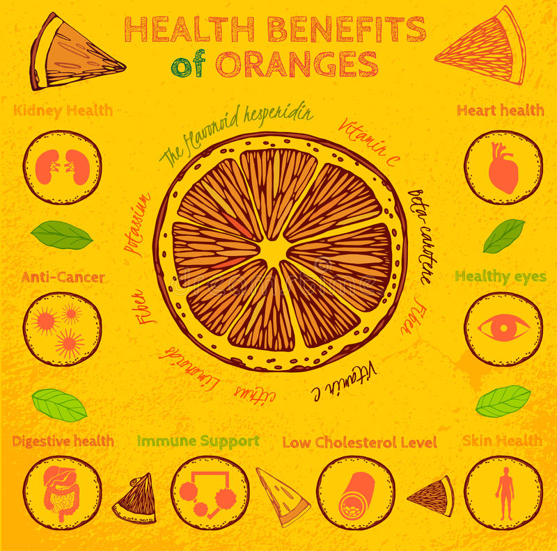 Оранжевые пособия по болезни бесплатная иллюстрация