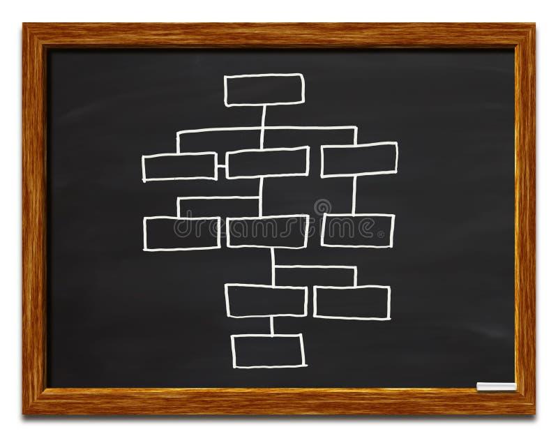 Организационная диаграмма стоковая фотография