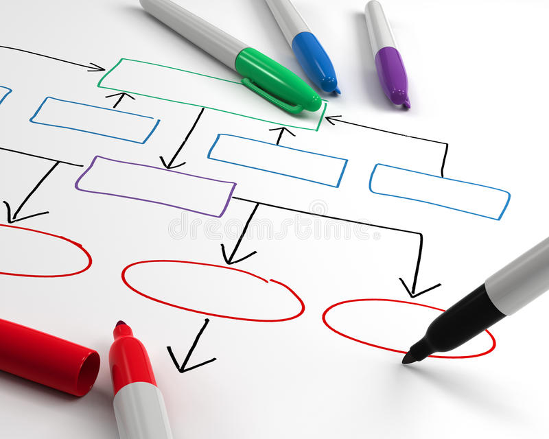 организация чертежа диаграммы иллюстрация вектора
