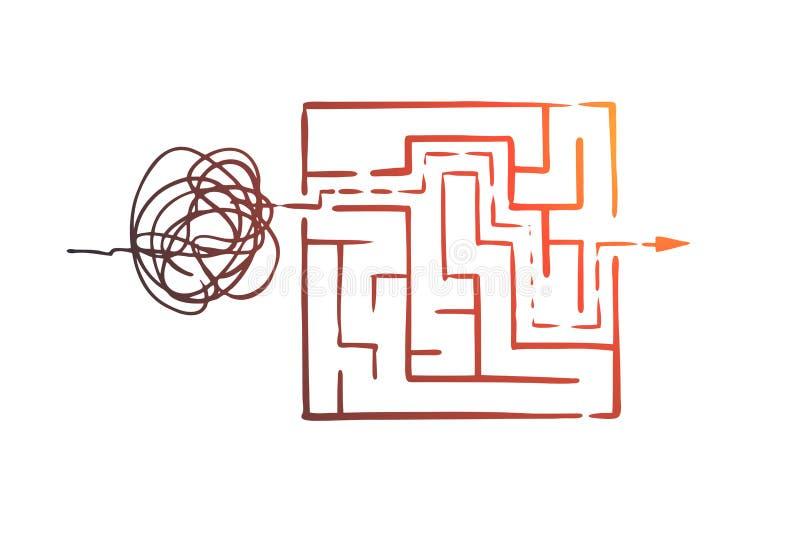 Организуйте, прикажите, проконтролируйте, сортируйте, концепция хаоса Вектор нарисованный рукой изолированный иллюстрация штока