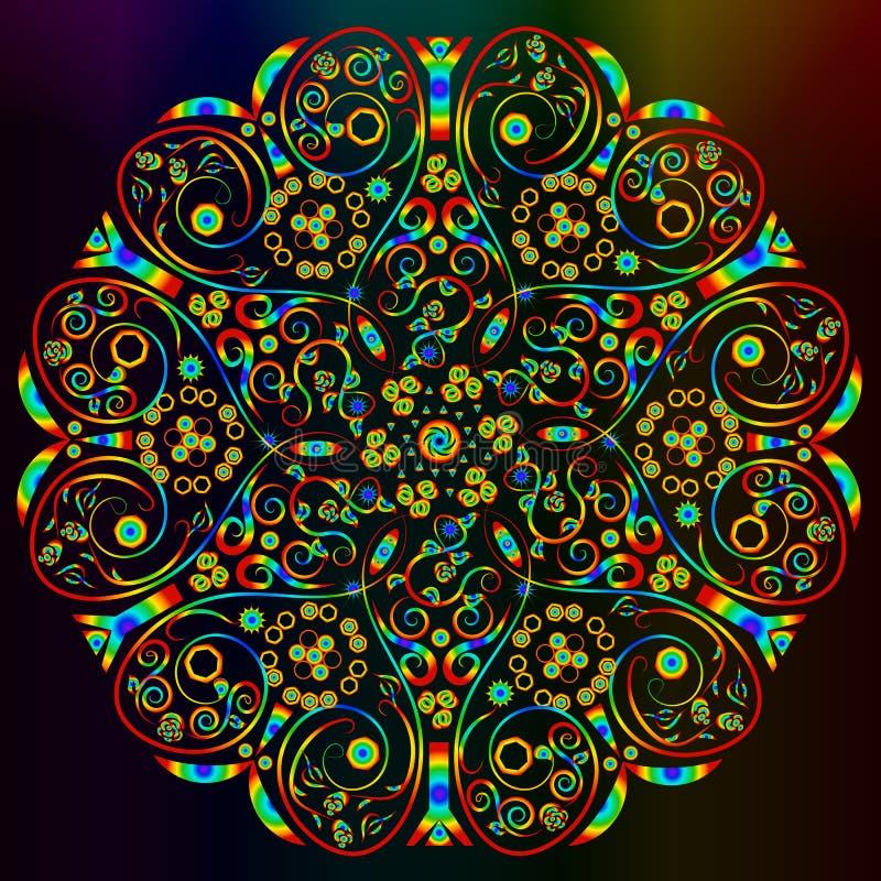 Орнаментальный абстрактный круг бесплатная иллюстрация