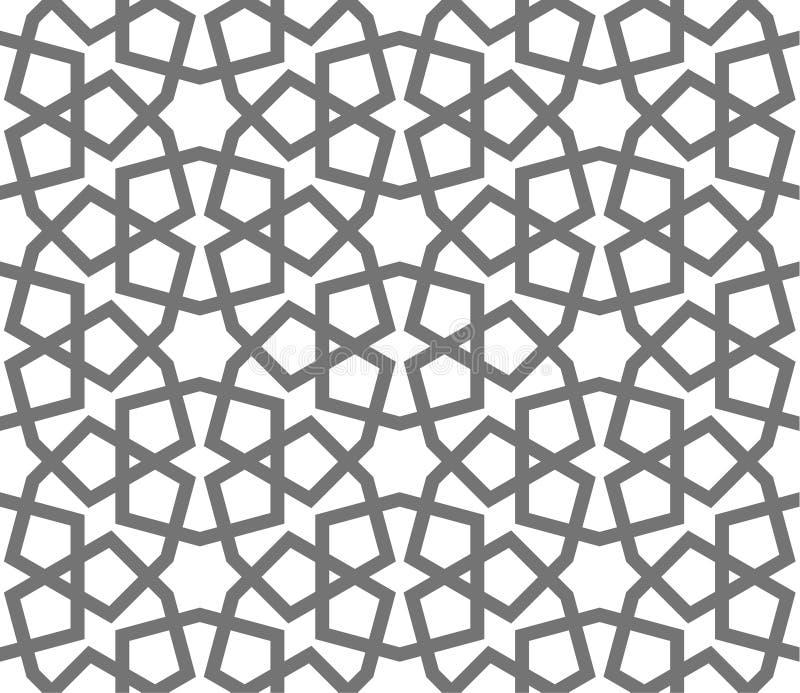 Орнаменты исламского вектора геометрические, традиционное арабское искусство Востоковедная безшовная картина Turkish, аравиец, мо бесплатная иллюстрация