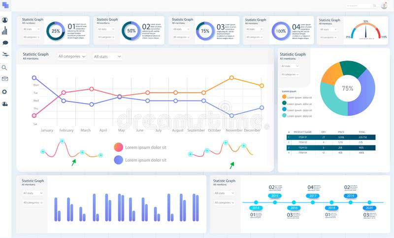 Dashboard, great design for any site  purposes. vector illustration